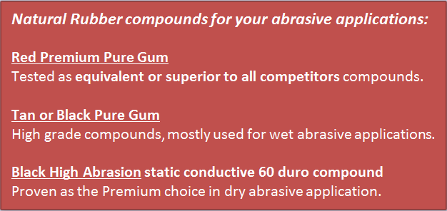 Natural rubber compounds for your abrasive applications
